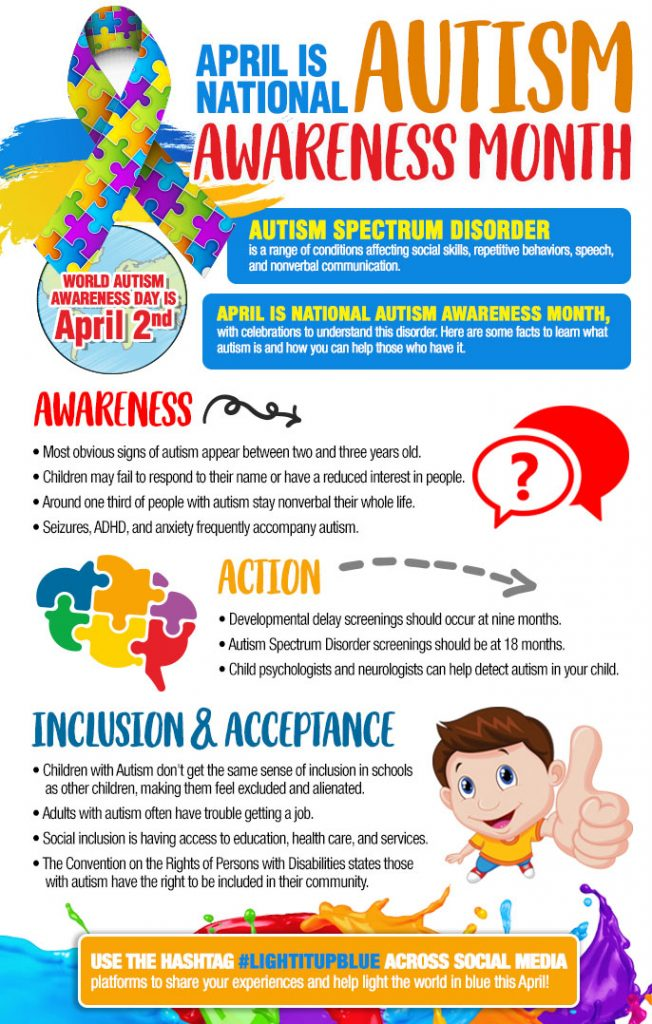 Know the facts about autism